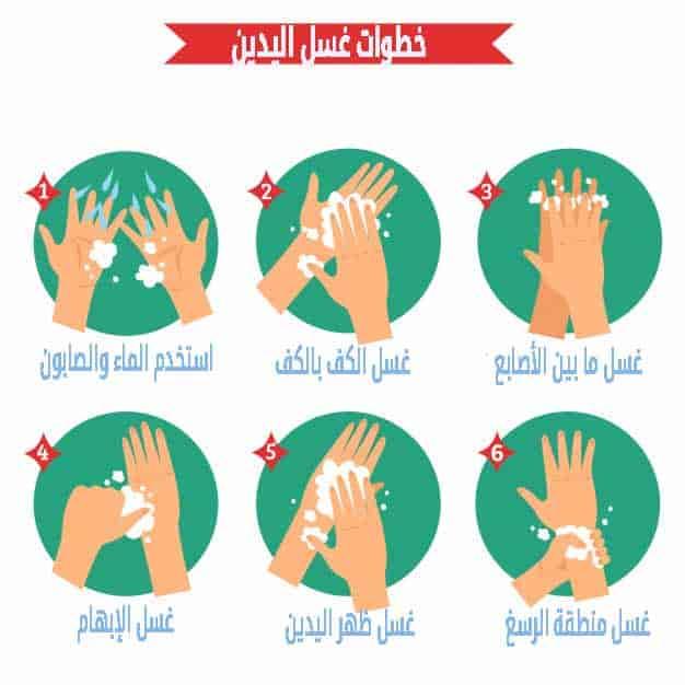 الخطوات الست المعتمدة في غسل اليدين