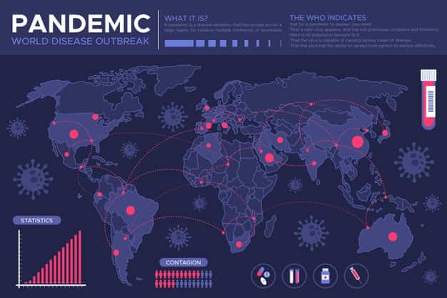 ما معنى جائحة وما هي مراحل الجائحة (Pandemic Phases)